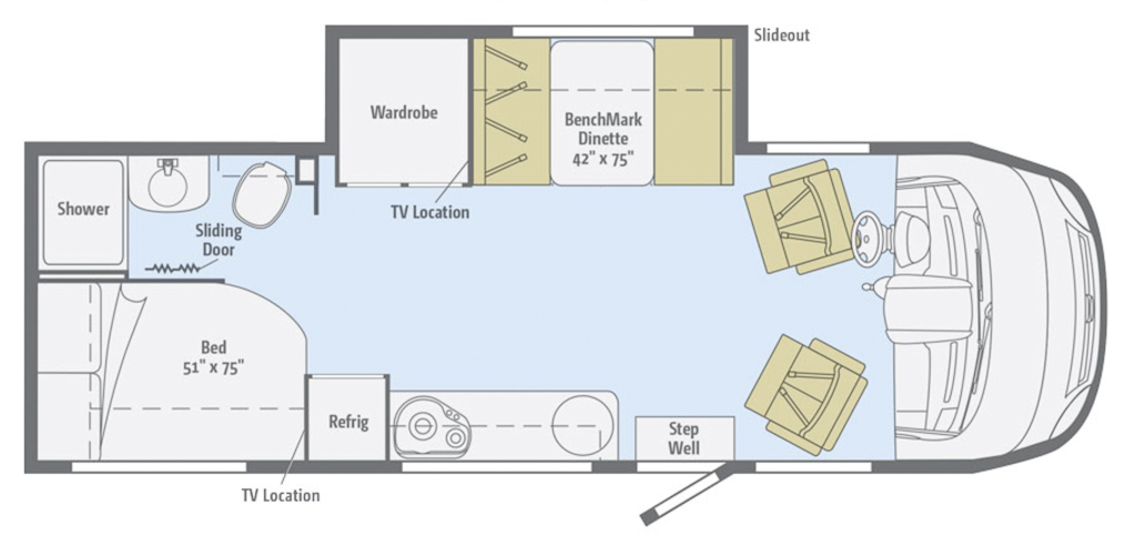 Sprinter Travel Trailers Floor Plans Html Autos Post